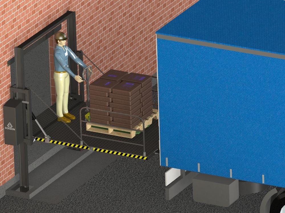 Визуализация работы консольной перегрузочной площадки№2