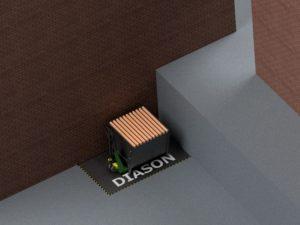 Визуализация работы гидравлического подъемного стола №3