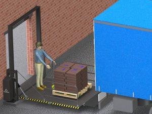 Визуализация работы консольной перегрузочной площадки№1
